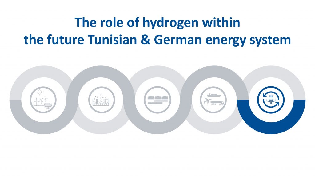 Fifth Phase of Webinar Series: The use of hydrogen