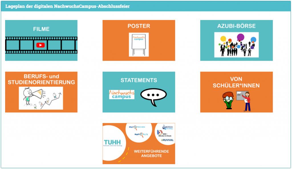 Lageplan der digitalen NachwuchsCampus-Abschlussfeier